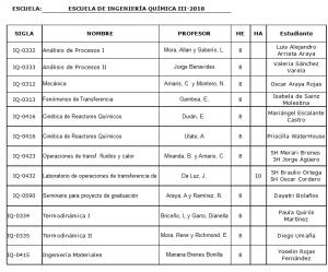 COMUNICADO: Lista de asistencias asignadas-Cursos de Verano